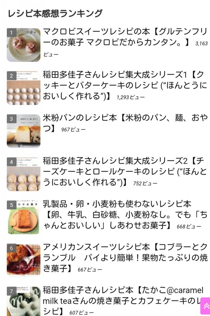 レシピ本感想サイト